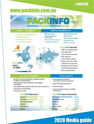 B2B search packaging portal