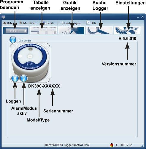 Data Loggers for Temperature