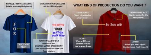 Private label sportswear manufacturing.