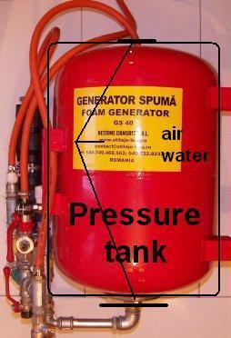 Generator spuma GS30