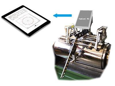 Roll Measurement,manual traversable straddle gauge