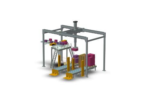 Gantry Robots PRO03, PRO04