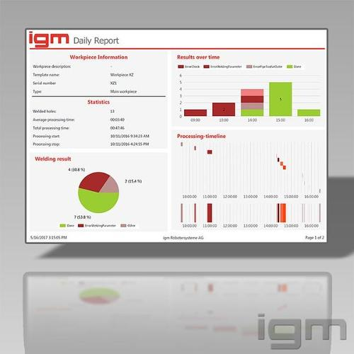 Software Products for igm welding robots