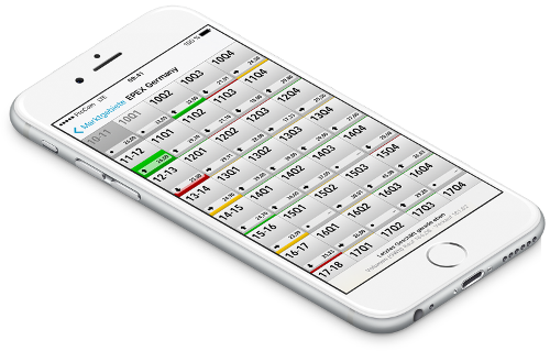 ITA mobile: The Intraday Market App.