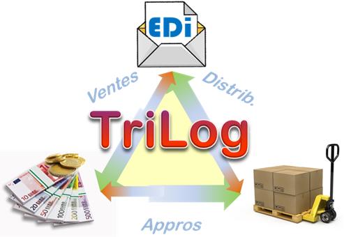 TriLog EDI