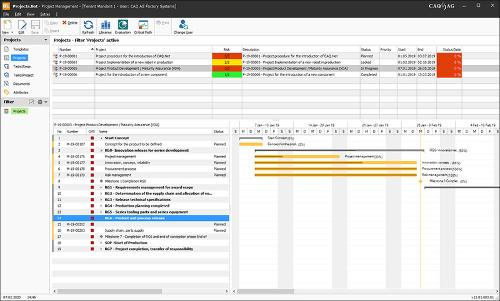 Projects.Net - Project Management Software