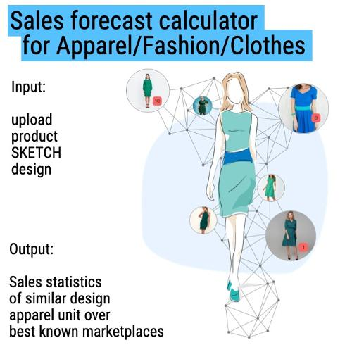 Online tool: Sales forecast calculator for Apparel/Fashion