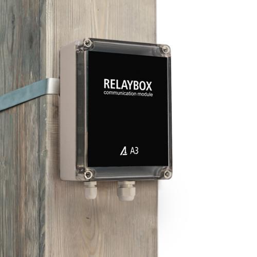 Communication unit Relaybox