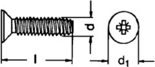 Gewindefurchende Senkkopfschrauben (Form M), metrisches
