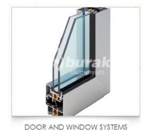 Aluminium Door and Window Systems ( Any surface)