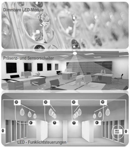 Lichtsteuerungen auf ZigBee-Basis