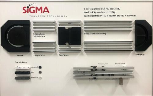 SIGMA Transfermodule