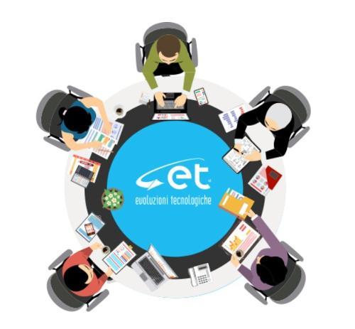Software PC/PLC elettrica