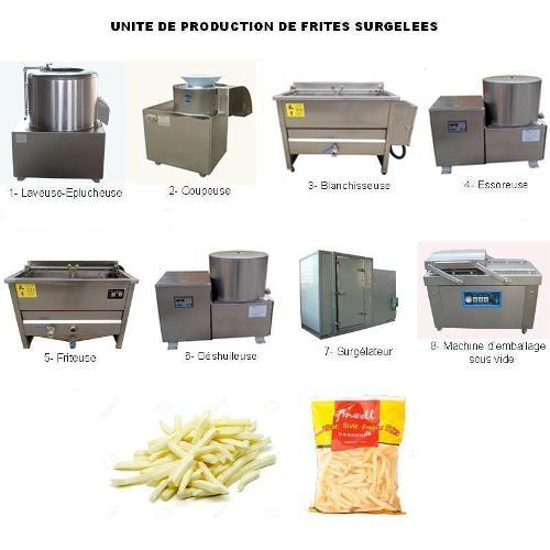 CREEZ UNE UNITE DE PRODUCTION DE FRITES SURGELEES