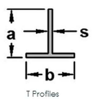 Aluminium T Profiles ( Any surface)