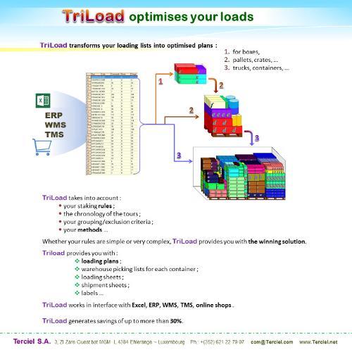 TriLoad English
