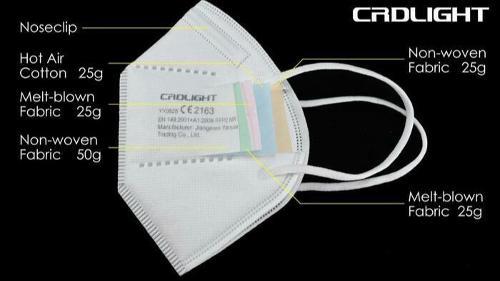 Zertifizierte FFP2 Maske - Made in China