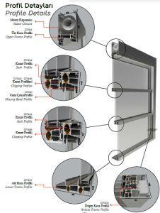 Motorized aluminium window system