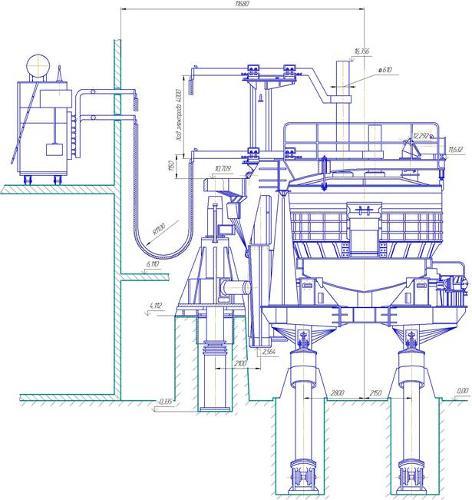 проектирование и поставка оборудования для литейных производ