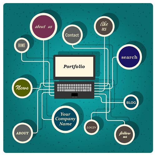 Creare Website Profesional Timisoara