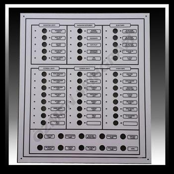 Panel Etiket