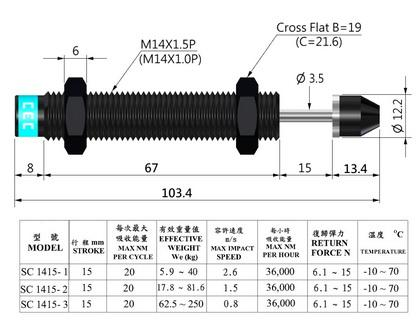 SC1415 nonadjustable type shock absorbers