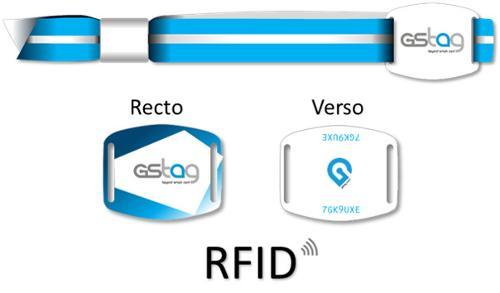 Bracelet RFID
