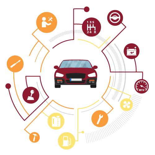 Carnet d'entretien numérique du véhicule