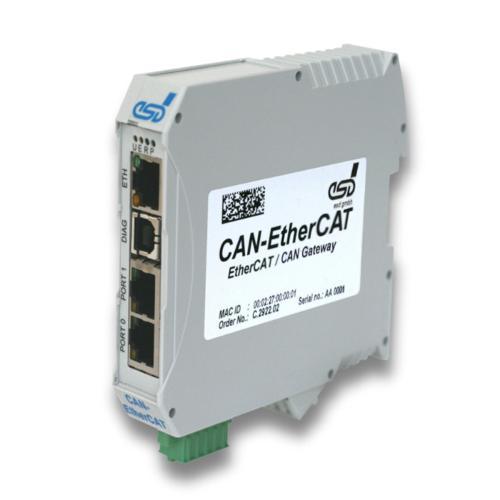 EtherCAT®-CAN Gateway  (CAN-EtherCAT)