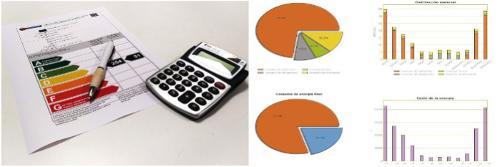 Auditoría de eficiencia energética