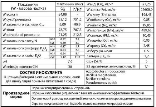 Органическое высокоуглеродистое микроудобрение