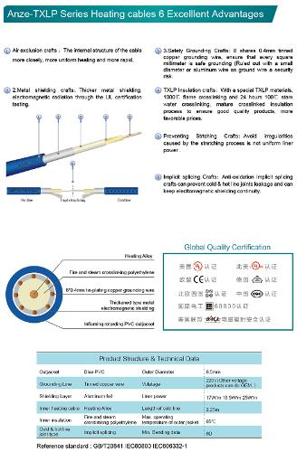 TXLP Single conductor heating cables