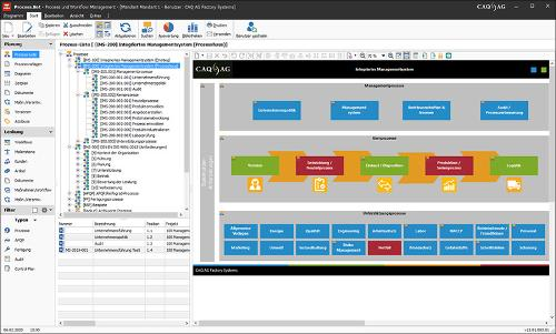 Process.Net - Process and Workflow Management Software