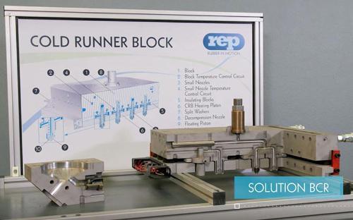 Solution BCR