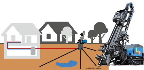 Intelligent geothermal heat extraction
