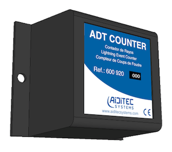 ADT COUNTER