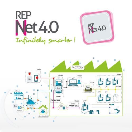 REP Net 4.0