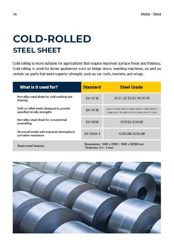 Cold Rolled Flat Steels