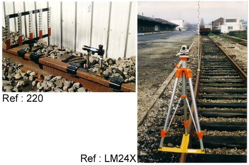 Track Lining and Leveling Equipment