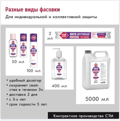 Антибактериальный гель для рук