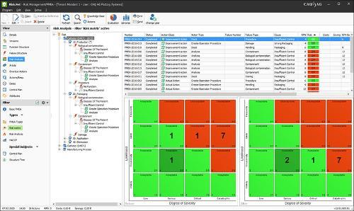 Risk.Net - Risk Management / FMEA Software