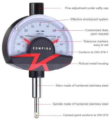 Compika - Comparator Gauges | metric / inch
