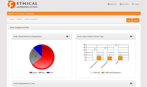 Endpoint Adjudication Software