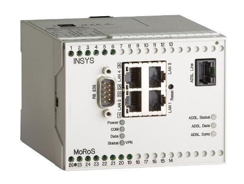 MoRoS ADSL J Anx J/B-Router, VPN, Full-NAT, Programmable