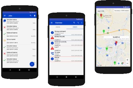 Aquavisor SMS Telemetrie Applikation