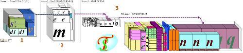 Intégration & ingénierie