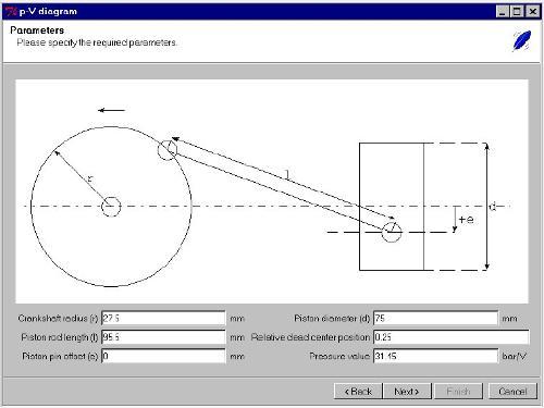Banc d'essai moteurs, diagramme p-V