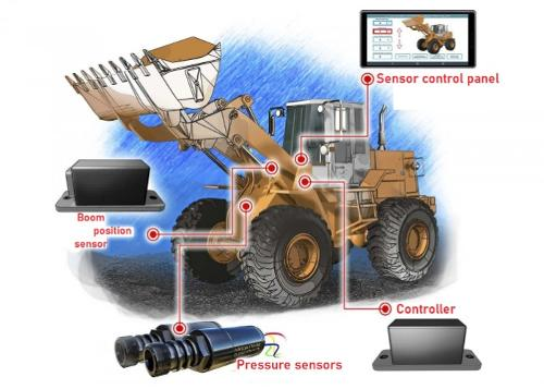 On-board weighing system for Monacs loader