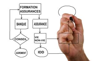 Formation agrément assurances Luxembourg