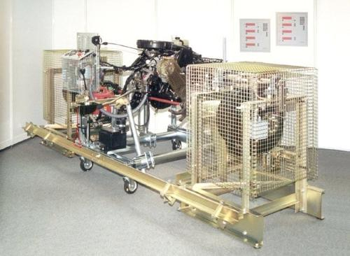 Combination of dynamometers for testing automotive drives